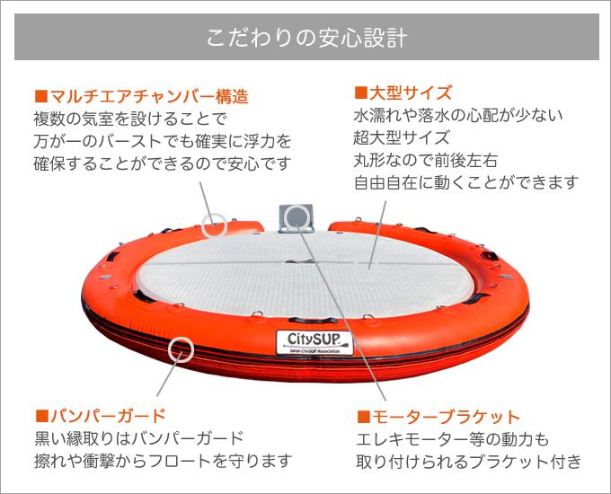 丸形サップボートの説明